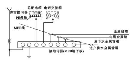 电路 电路图 电子 原理图 450_205